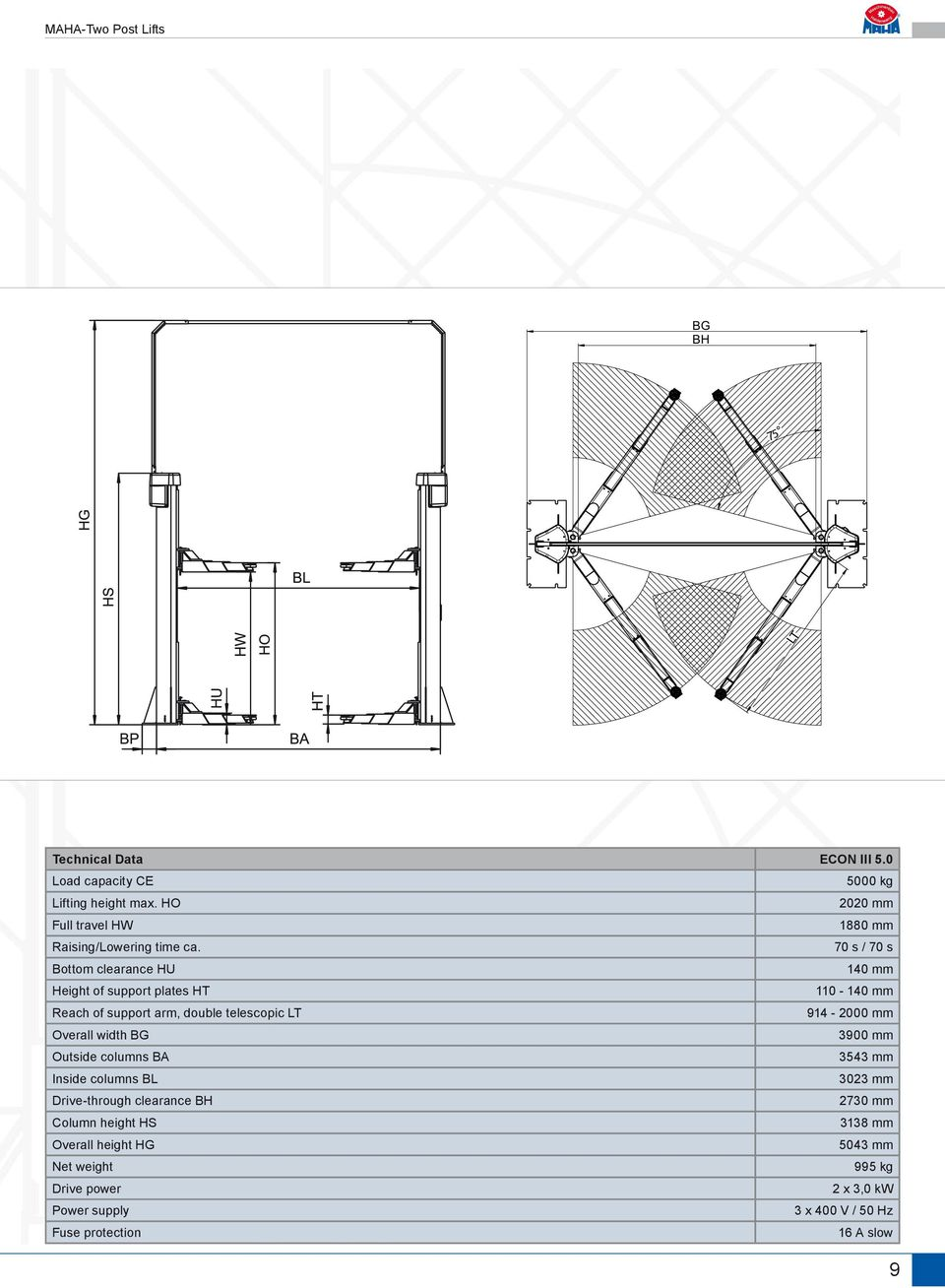 Maha Two Post Lifts Model Econ Iii 30 35 40 2000 Hyundai 15l Fuse Box Diagram 70 S Bottom Clearance Hu 140 Mm Height Of Support Plates Ht 110