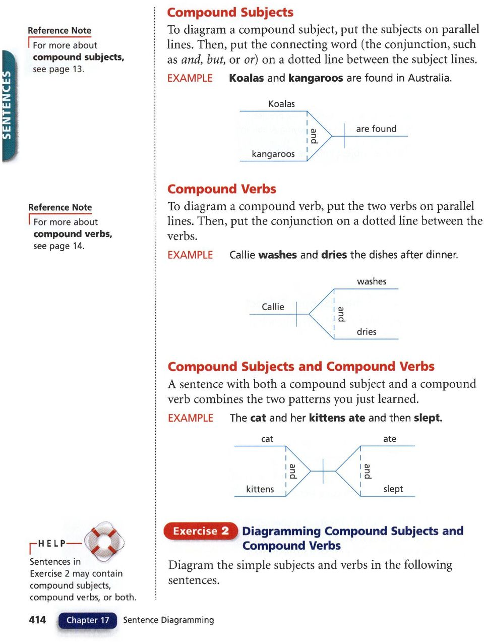 Compound Verb Diagram Schematic Diagrams Diagramming Linking Verbs Sentence Pdf