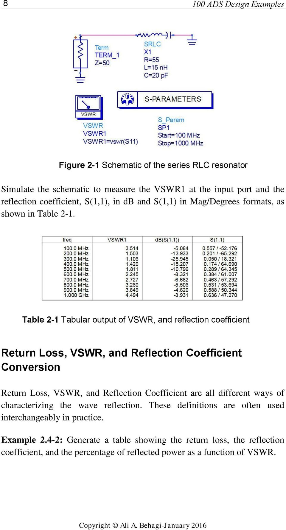 100 Ads Design Examples A Approach Using Pdf Return To Circuits Circuit Ideas Table 2 1 Tabular Output Of Vswr And Reflection Coefficient Loss