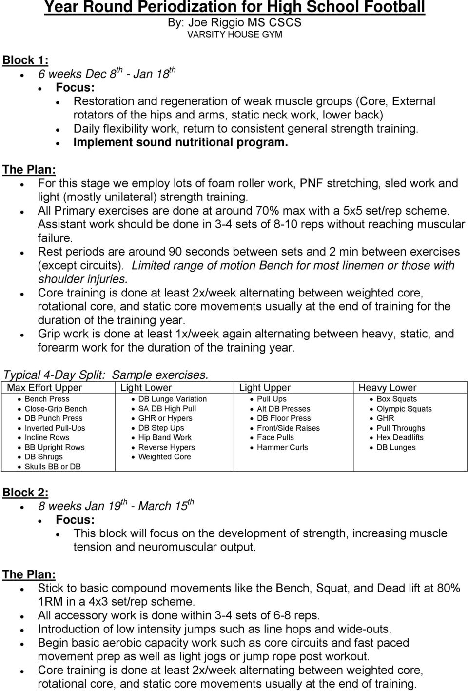 Year Round Periodization for High School Football By: Joe