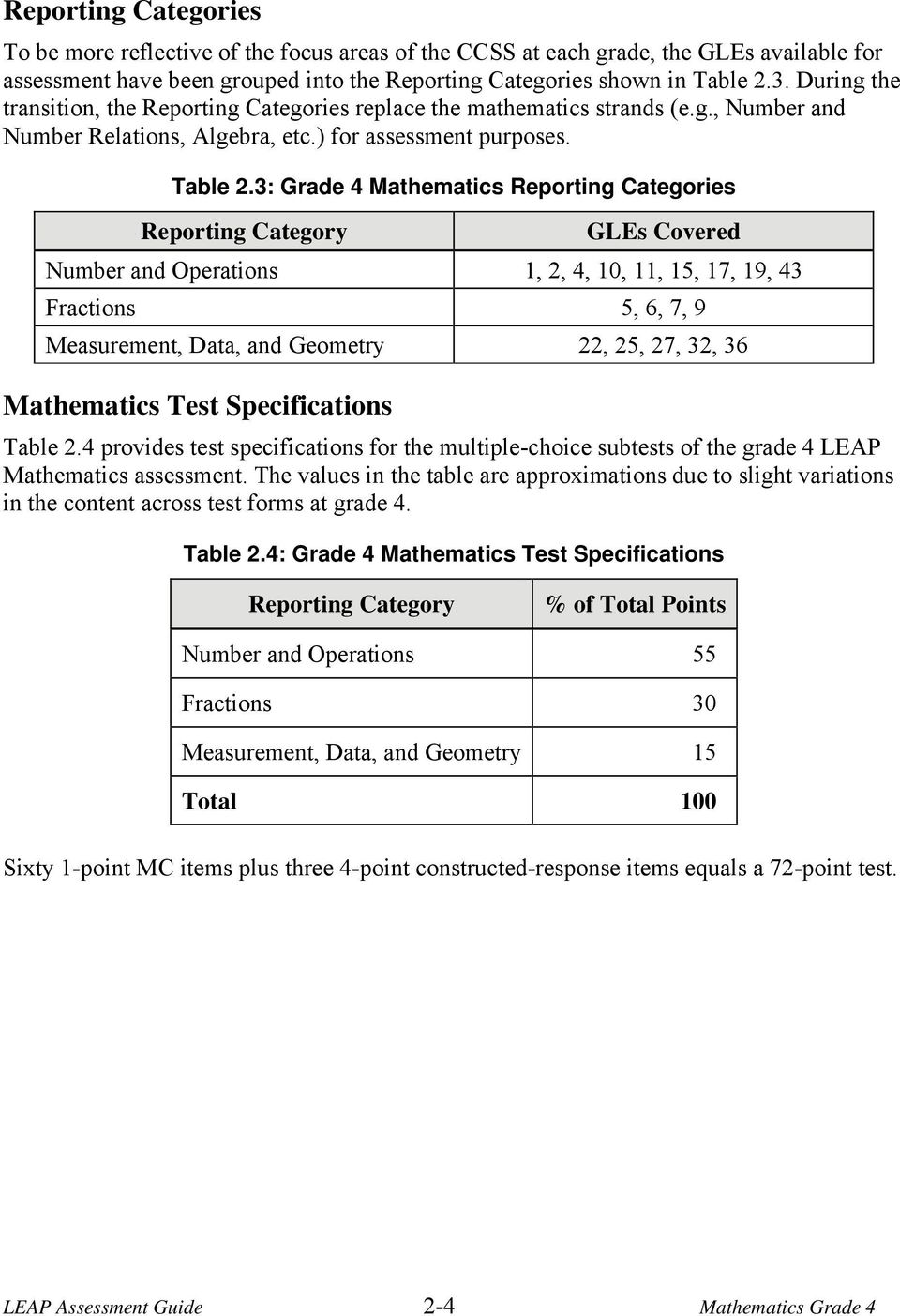Chapter 2: LEAP Mathematics, Grade 4 - PDF