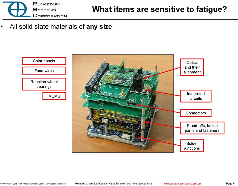 Methods to predict fatigue in CubeSat structures and