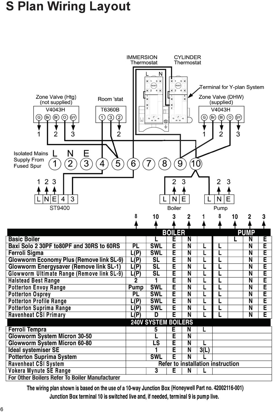 Please Leave This Manual With The Oso Unit After Installation For Osprey Engine Diagram Layout