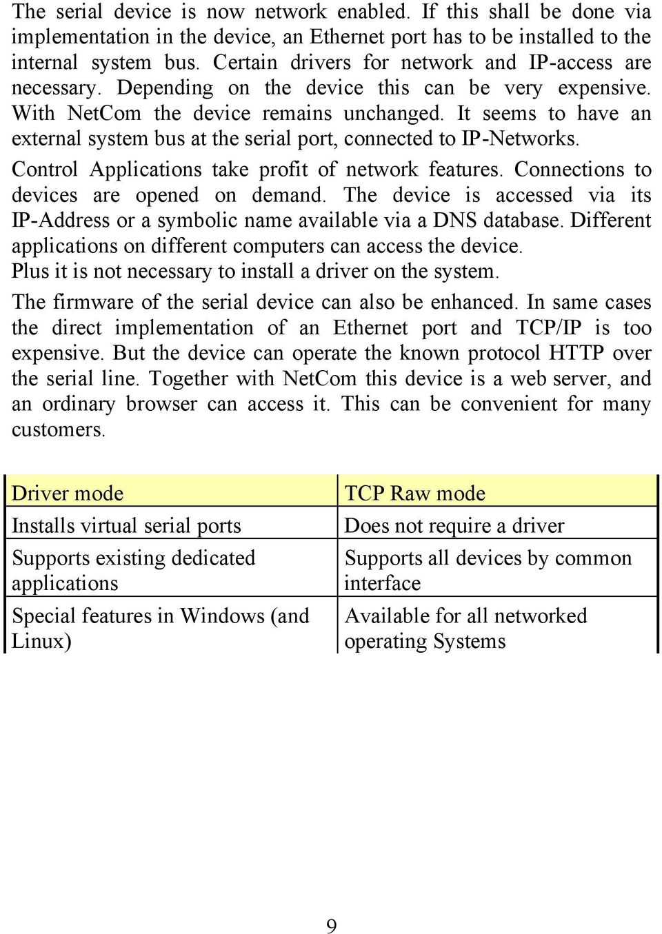 It seems to have an external system bus at the serial port, connected to IP-Networks. Control Applications take profit of network features. Connections to devices are opened on demand.