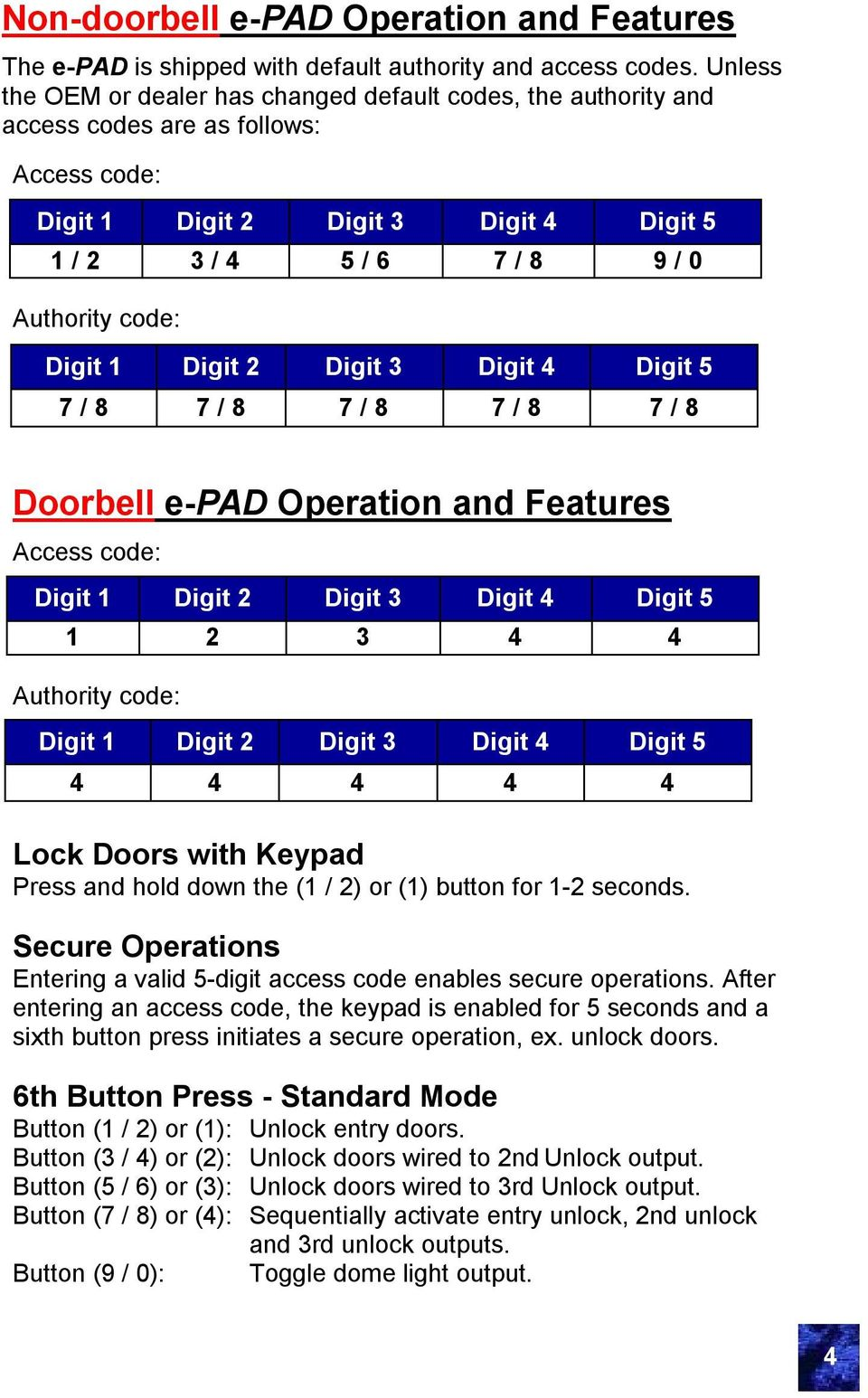 E Ask Electronic Access Security Keyless Entry Consumer Manual Fcc Trimark Keypad Wiring Diagram Digit 1 2 3 4 5 7 8