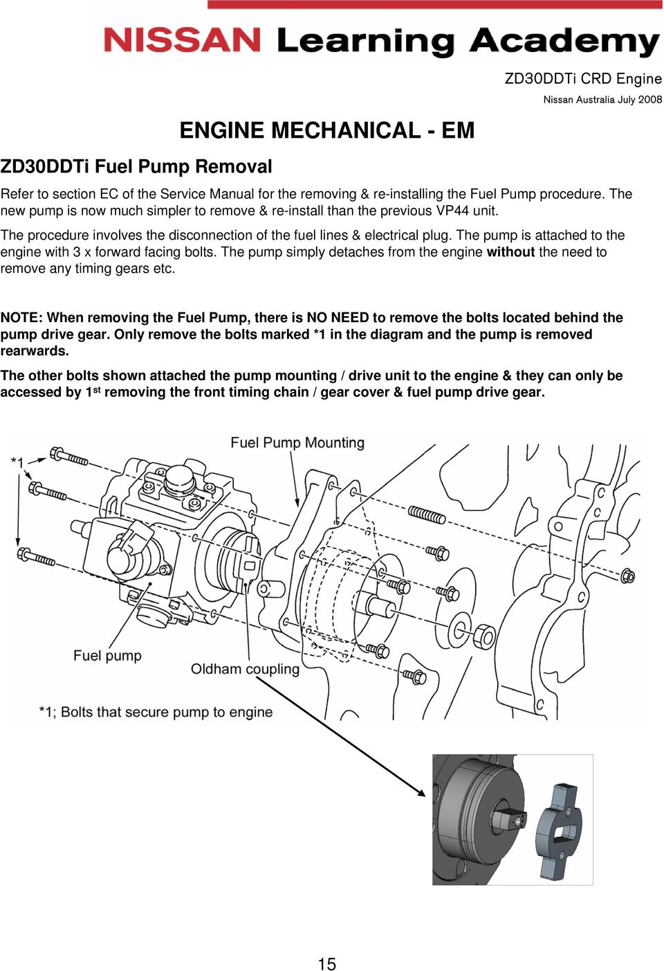 The pump is attached to the engine with 3 x forward facing bolts. The pump