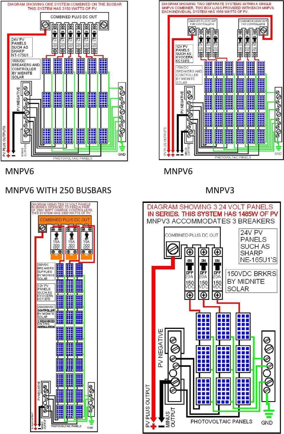Midnite Solar Pv Combiners Explained Mnpv Pdf Arc Fault Breaker Wiring Diagram Also Dc On Busbars