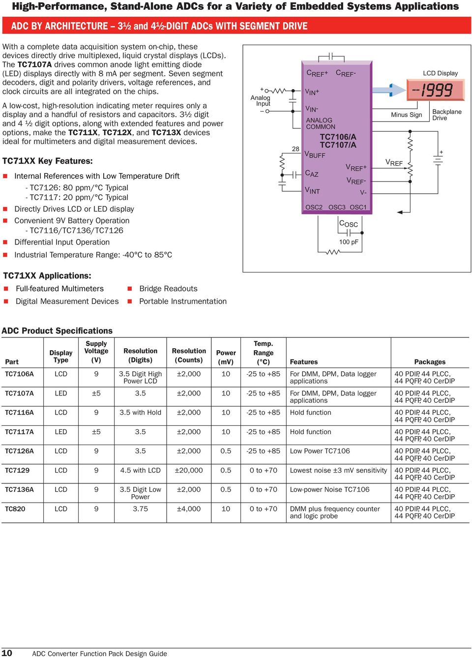 Analog To Digital Converter Design Guide Pdf Icl7135 Typical Application Schematic Diagram And Datasheet Seven Segment Decoders Digit Polarity Drivers Voltage References Clock Circuits Are