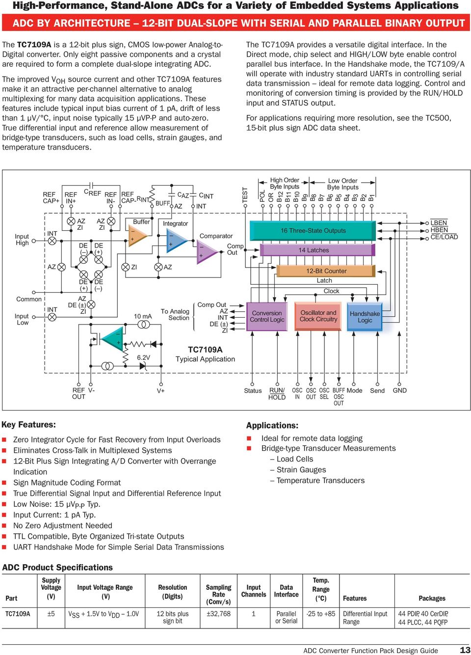 Analog To Digital Converter Design Guide Pdf The Project Is A Simple 12bit 8channel Improved V Oh Source Current And Other Tc7109a Features Make It An Attractive Per
