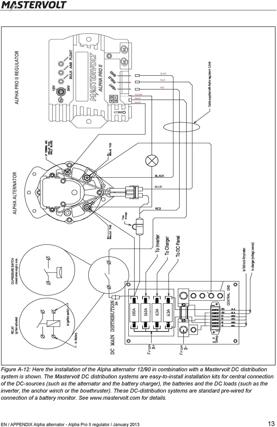 Appendix Anhang Annexe Pdf Alpha Battery Charger Wiring Diagram The Mastervolt Dc Distribution Systems Are Easy To Install Installation Kits For Central Connection