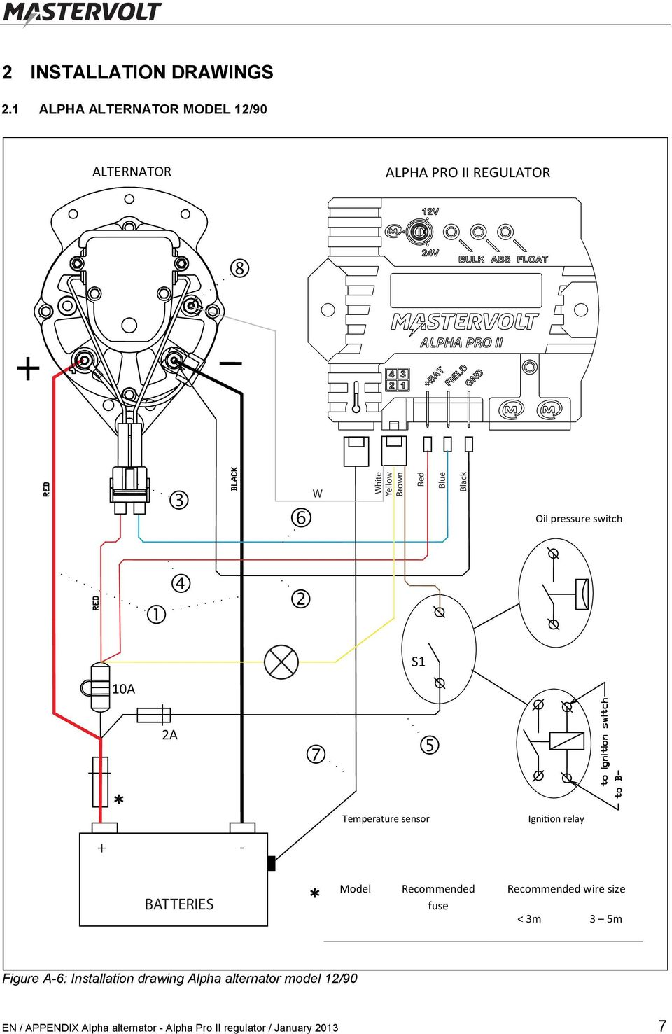 Appendix Anhang Annexe Pdf Alpha Rv Wiring Diagram Black Oil Pressure Switch 4 1 2 S1 10a 2a 7 5 Temperature