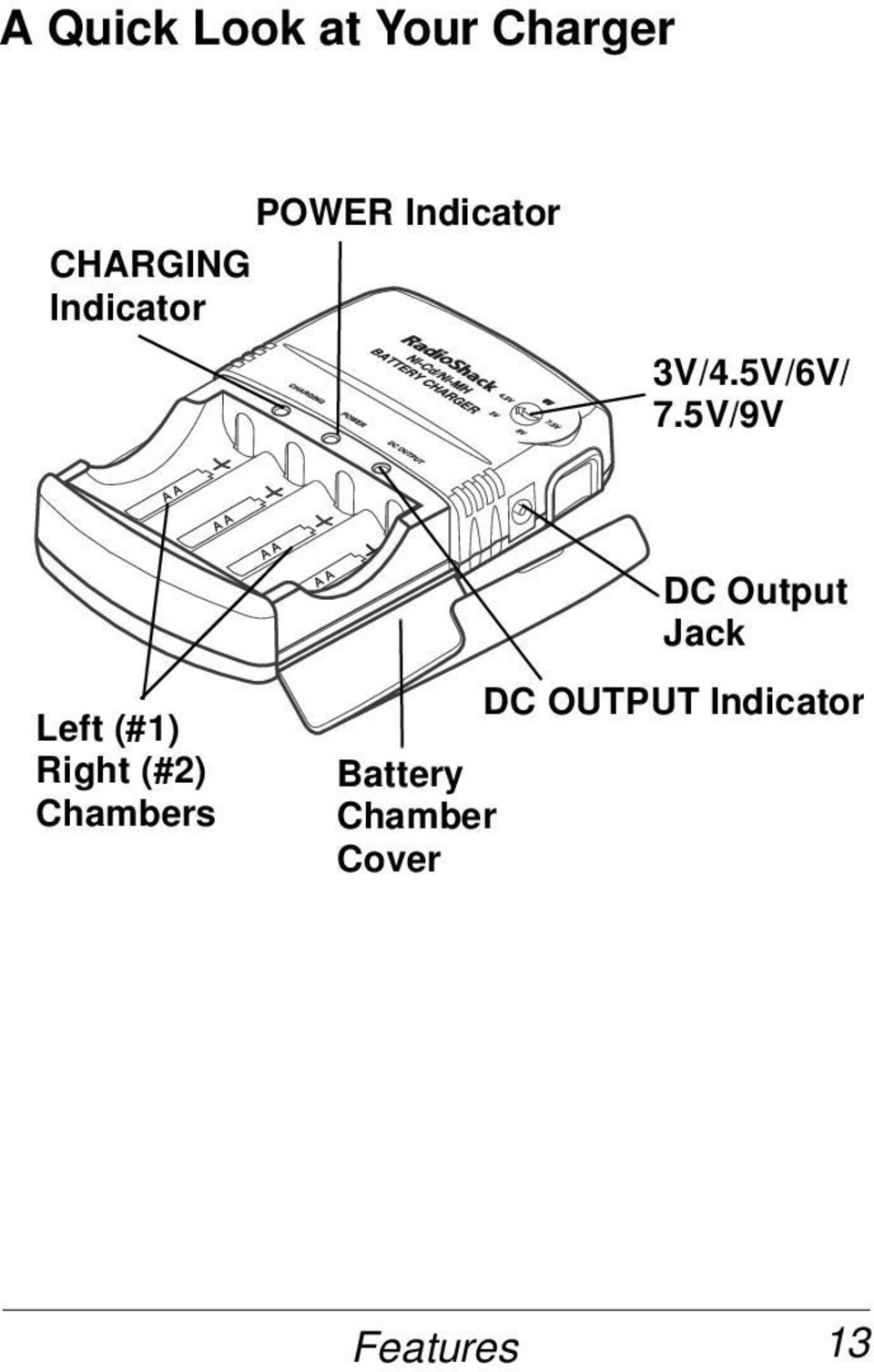 5V/9V Left (#1) Right (#2) Chambers Battery