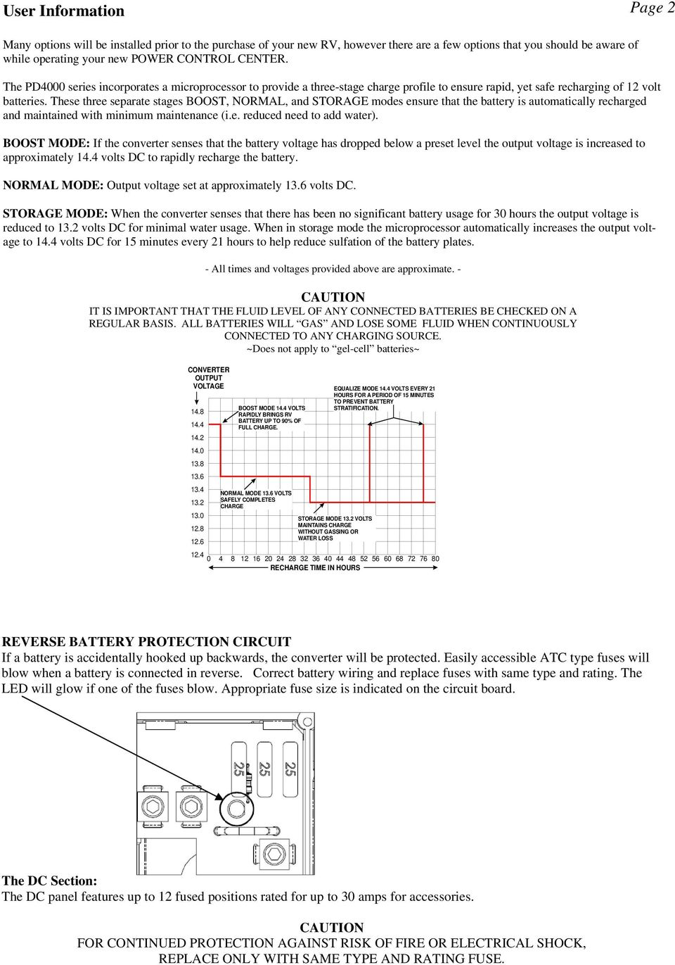 Installation And Operation Guide For Pd4000 Series Power Control Intelli Converter Wiring Diagram These Three Separate Stages Boost Normal Storage Modes Ensure That The Battery Is