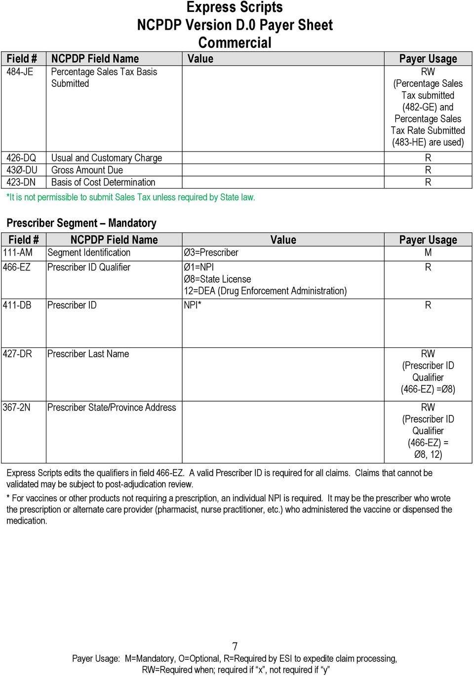 Express Scripts NCPDP Version D 0 Payer Sheet Commercial - PDF