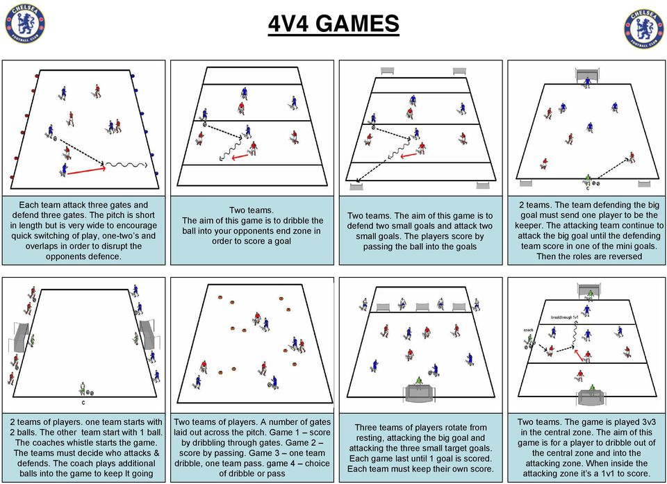 The aim of this game is to dribble the ball into your opponents end zone in order to score a goal Two teams. The aim of this game is to defend two small goals and attack two small goals.