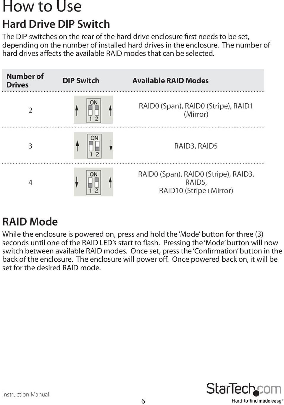 Number of Drives 2 DIP Switch Available RAID Modes RAID0 (Span), RAID0 (Stripe), RAID1 (Mirror) 3 RAID3, RAID5 4 RAID0 (Span), RAID0 (Stripe), RAID3, RAID5, RAID10 (Stripe+Mirror) RAID Mode While the