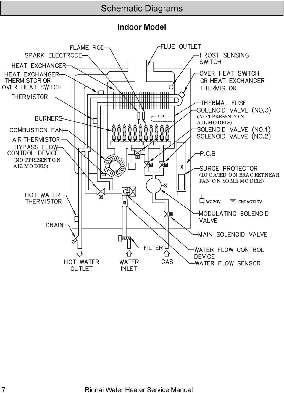 rinnai r85 gas valve wiring diagram 16 20 asyaunited de \u2022 Ire Thermistor Wiring-Diagram Two tankless water heater service manual pdf rh docplayer net honeywell gas valve wiring diagram millivolt gas valve wiring