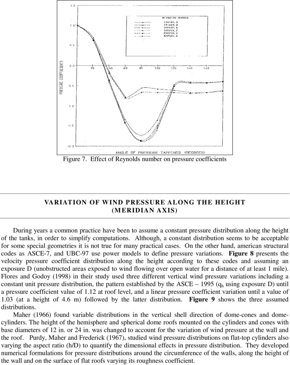 A review of wind tunnel results of pressures on tank models pdf along the height of the tanks in order to simplify computations although a fandeluxe Choice Image