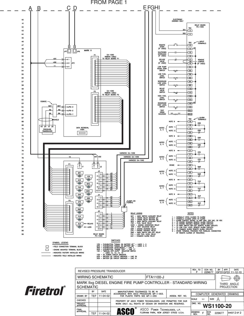 FTA1100-J SEL ENGINE FIRE PUMP CONTROLLERS STANDARD SUBMITTAL ... on fire pump assembly diagram, fire pump components diagram, hale fire pump diagram, fire engine pump plumbing diagram, fire pump sensing line diagram, vacuum pump schematic diagram, fire pump block diagram, fire pump layout diagram, fire pump panel diagram, fire pump discharge pressure, fire pump exploded view, fire pump cover, fire pump wiring diagram, fire pump sprinkler system diagram, water pump schematic diagram, oil pump schematic diagram, sump pump schematic diagram, fire pump control panel, typical fire pump diagram, fire pump motor diagram,