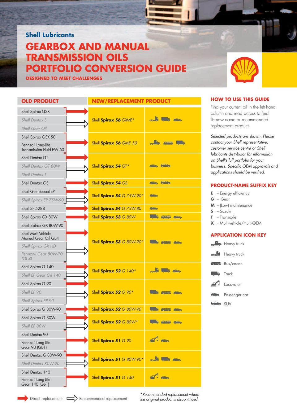 FROM   TO    PORTFOLIO CONVERSION GUIDE DESIGNED TO MEET CHALLENGES