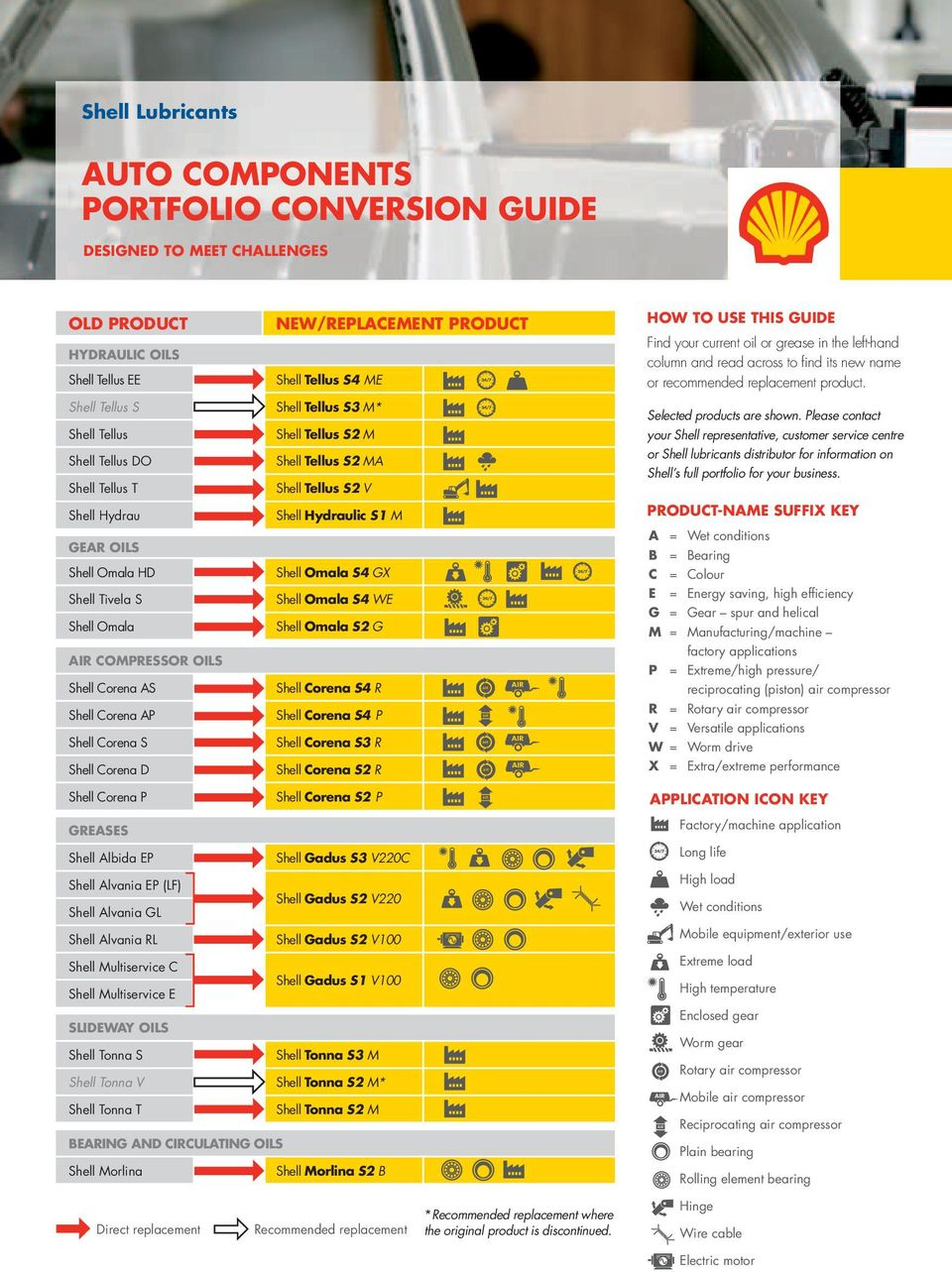 FROM   TO    PORTFOLIO CONVERSION GUIDE DESIGNED TO MEET