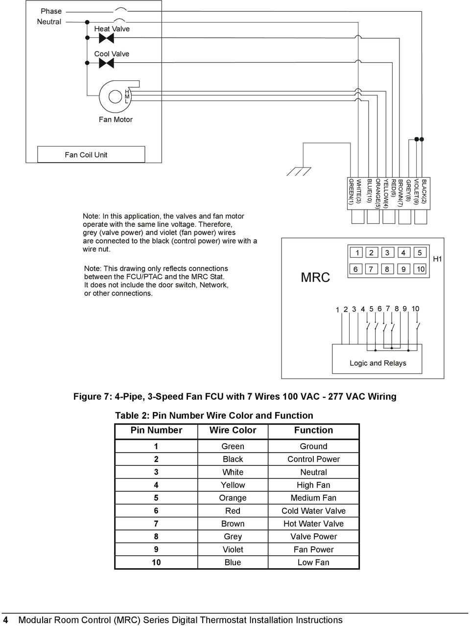 Modular Room Control Mrc Series Digital Thermostat Pdf 2 Switch 8 Valve Wiring Diagram Note This Drawing Only Reflects Connections Between The Fcu Ptac And Stat