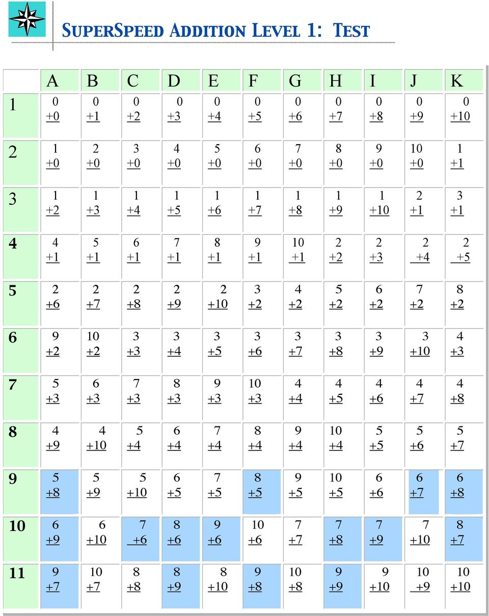 Superspeed Math Addition Subtraction Multiplication Division And The Gnarlies Pdf Free Download [ 1209 x 960 Pixel ]