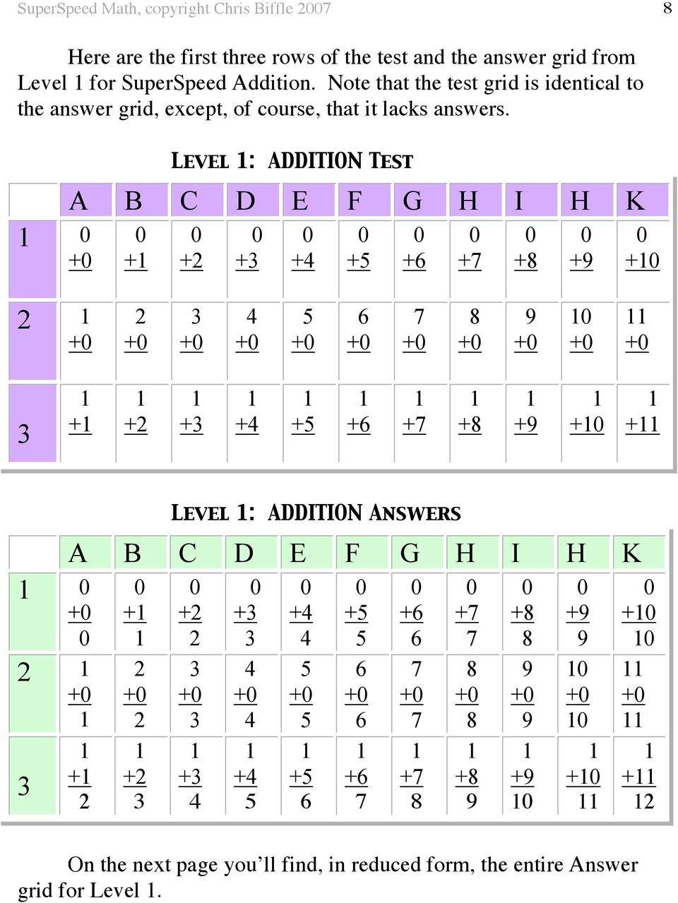 Superspeed Math Addition Subtraction Multiplication Division And The Gnarlies Pdf Free Download [ 1279 x 960 Pixel ]