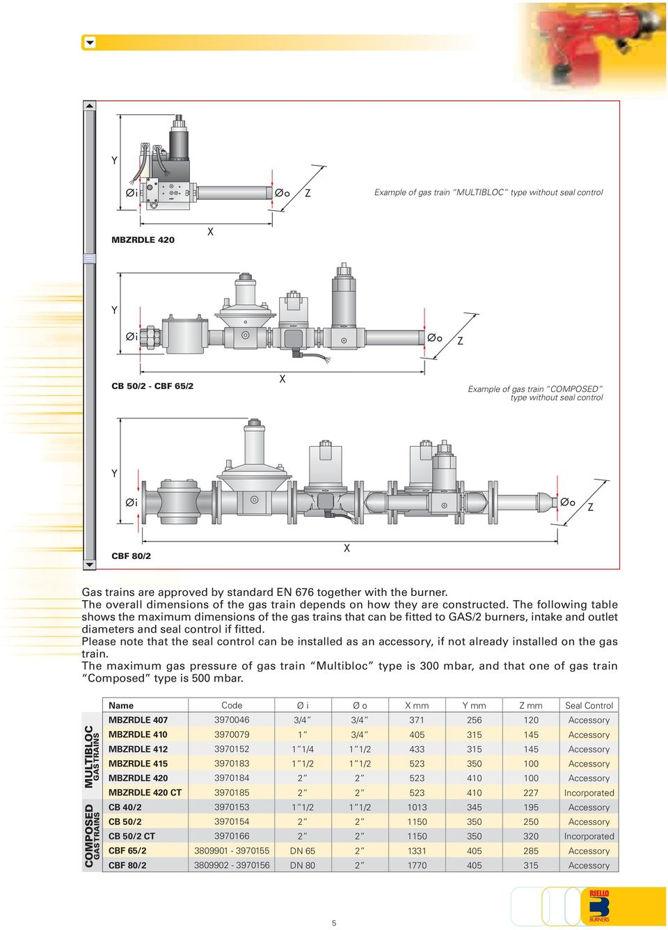 Two Stage Gas Burners Pdf Cb50 Wiring Diagram The Following Table Shows Maximum Dimensions Of Trains That Can Be Fitted To