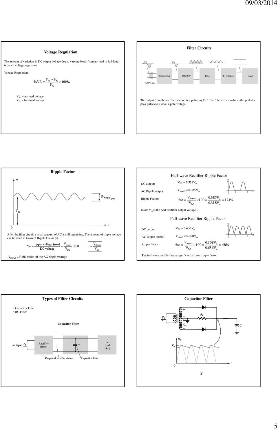 Properties Of Electrical Signals Pdf The Halfwave Rectifier Circuit Without Filter Reduces Peak Topeak Pulses To A Small Ripple Voltage