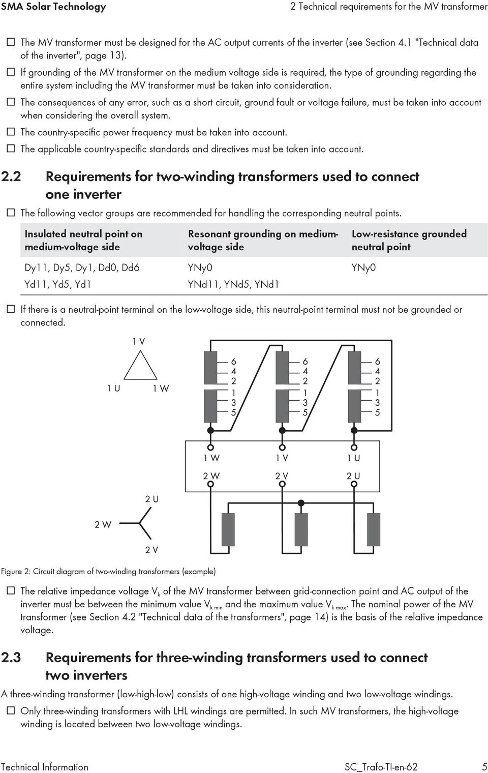 Technical Information Requirement for MV transformers and