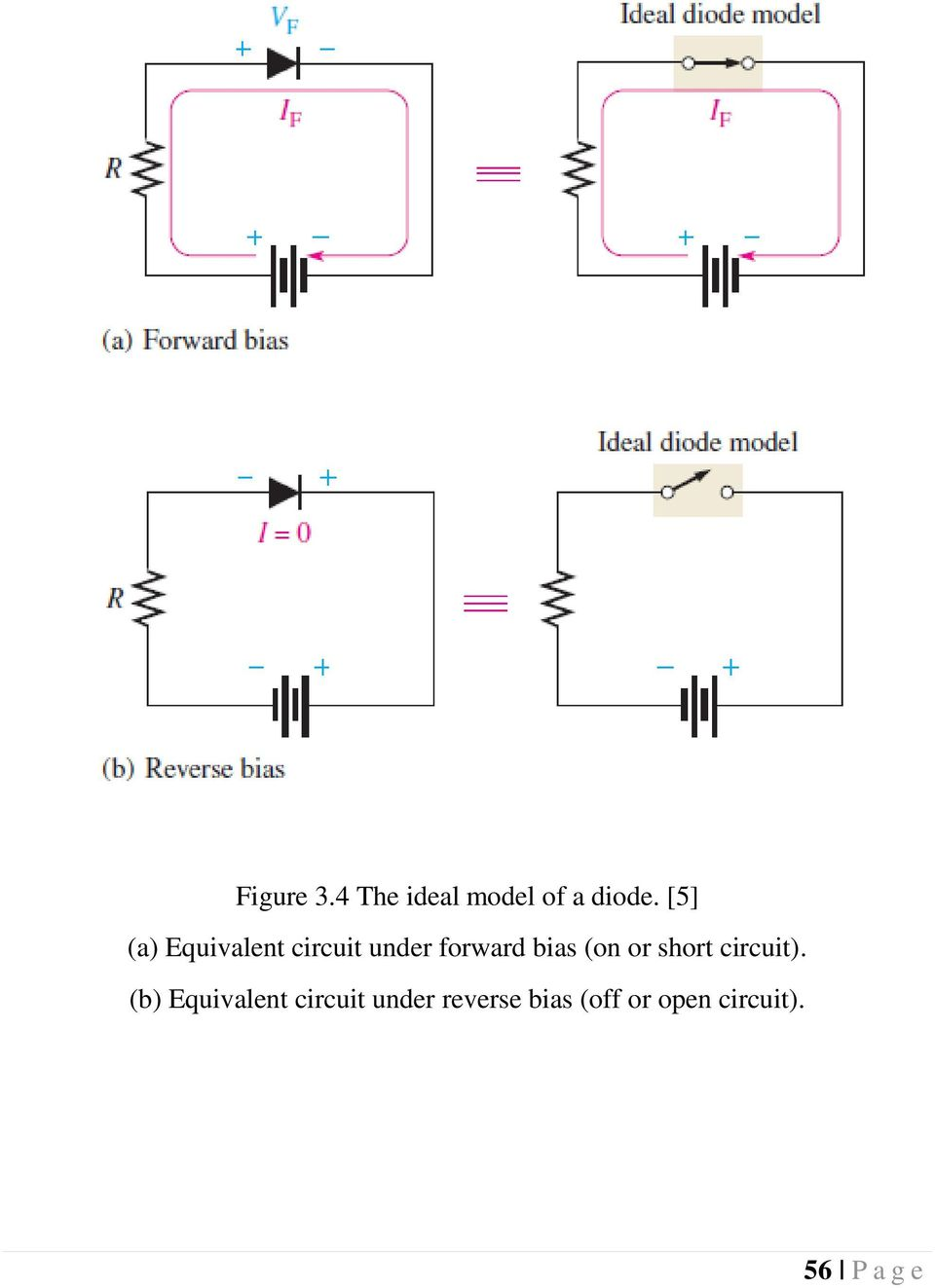 Chapter 3 Diodes And Applications Introduction 5 6 Pdf Circuit In Addition Led Light Emitting Diode Further Rectifier On Or Short