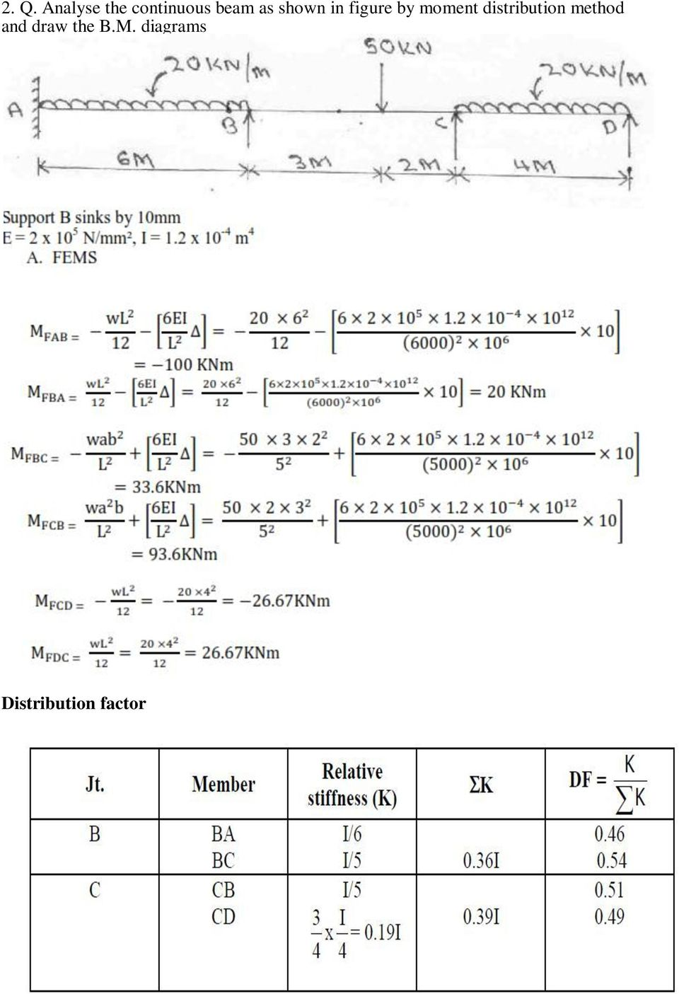 Structural Analysis Ii A60131 Pdf Shear Force Diagram How To Draw A Sfd Moment Distribution Method And