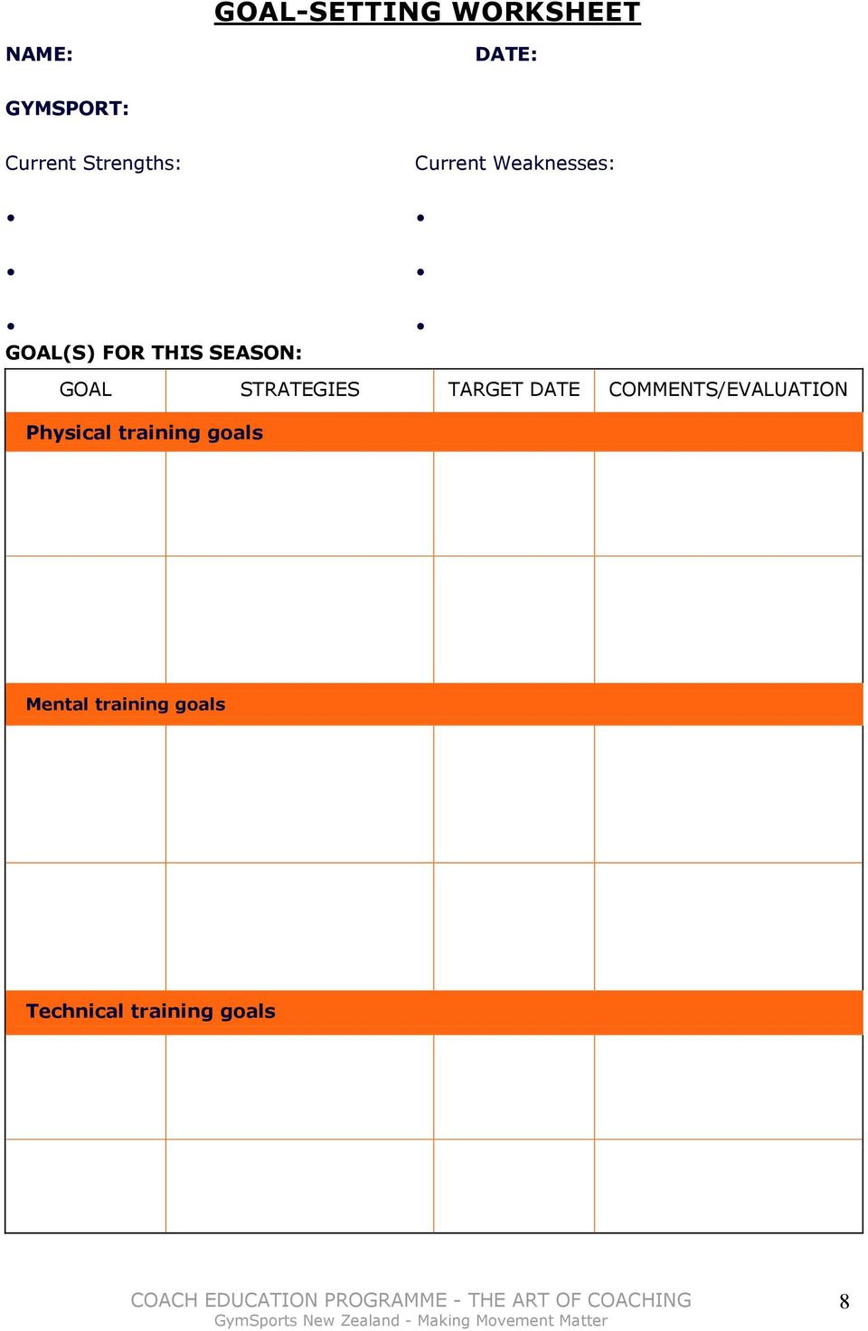GOAL STRATEGIES TARGET DATE COMMENTS/EVALUATION Physical