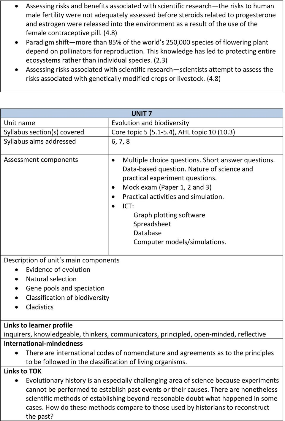 IB BIOLOGY SYLLABUS, ASSESSMENT and UNIT PLANNERS - PDF