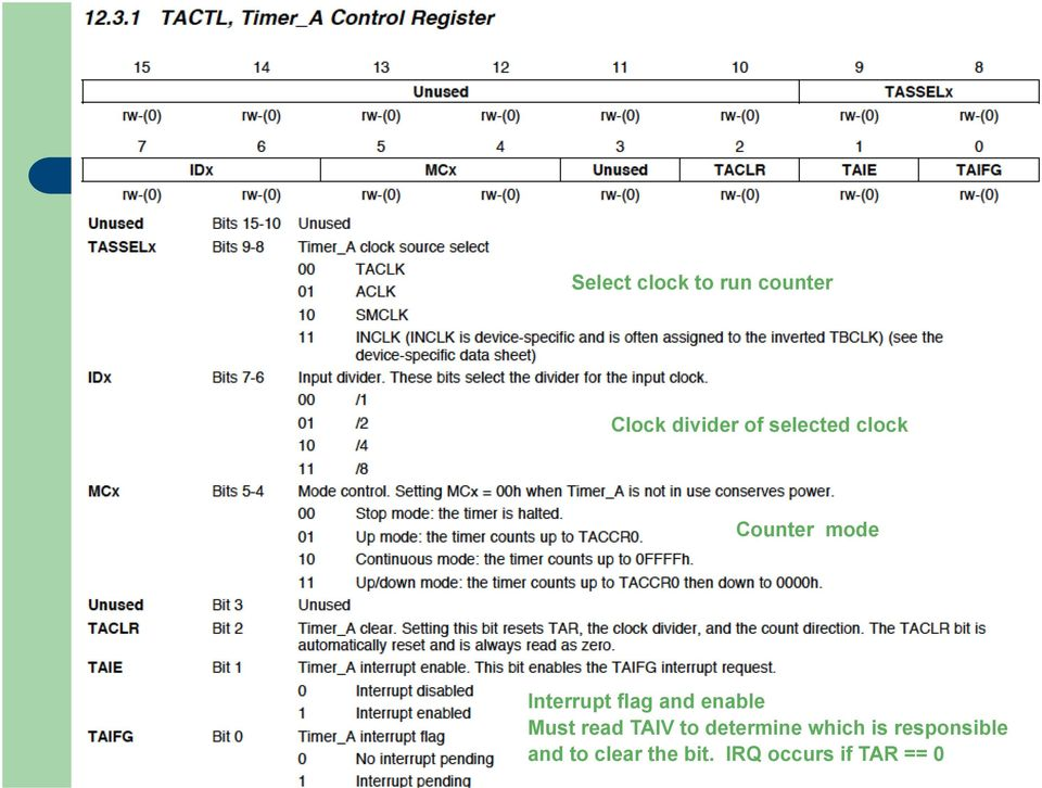Timer A (0 and 1) and PWM EE PDF