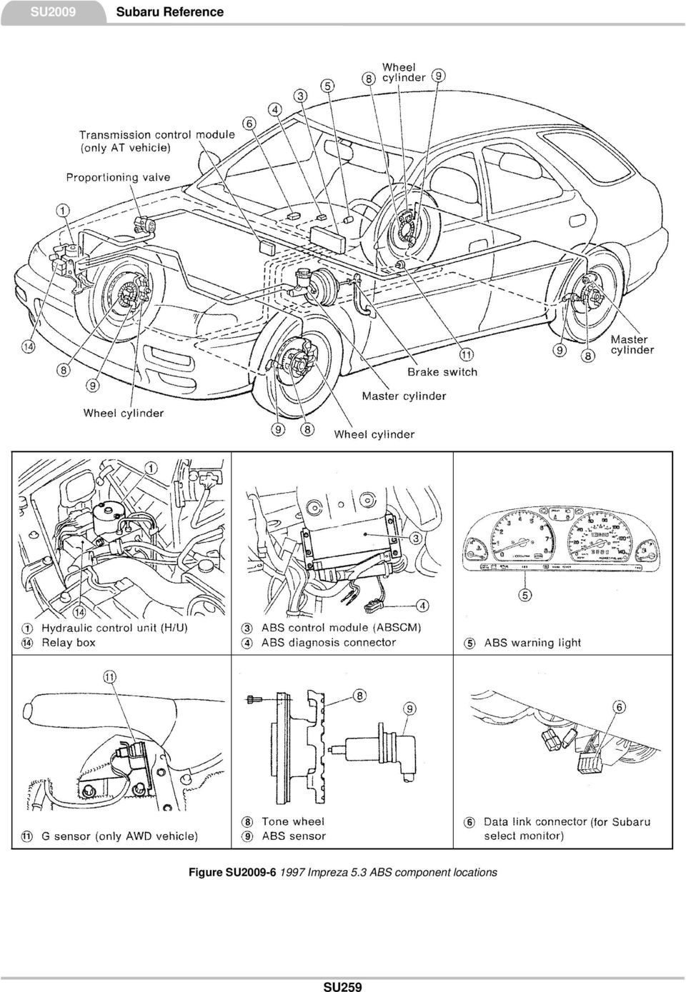 19 Figure SU Impreza 5.3i ABS wiring diagram (sheet 1 of 2) SU260