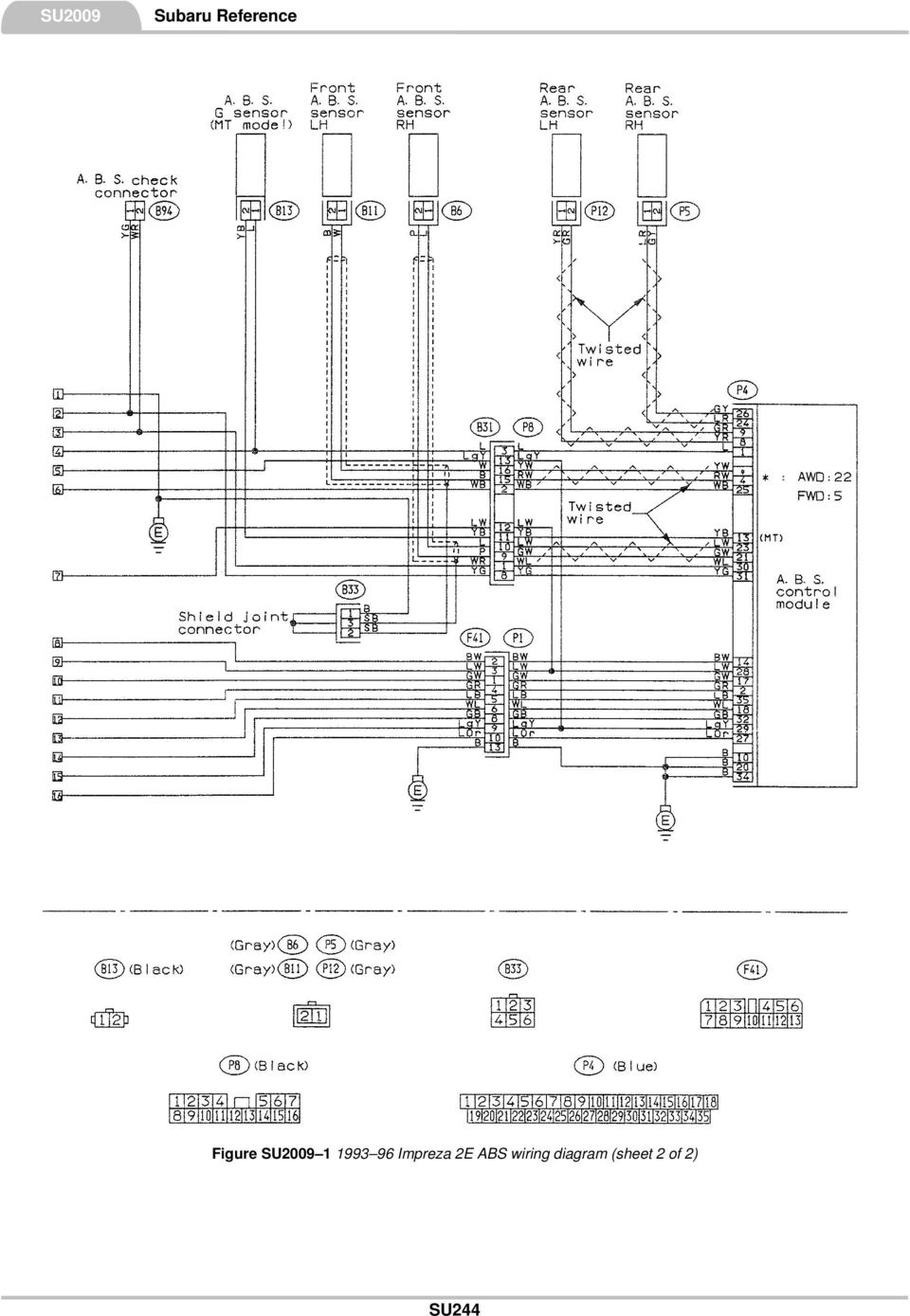 Subaru Impreza Central Locking Wiring Diagram Detailed Schematics 360 Reference This Contains The Following Information 1996 Legacy