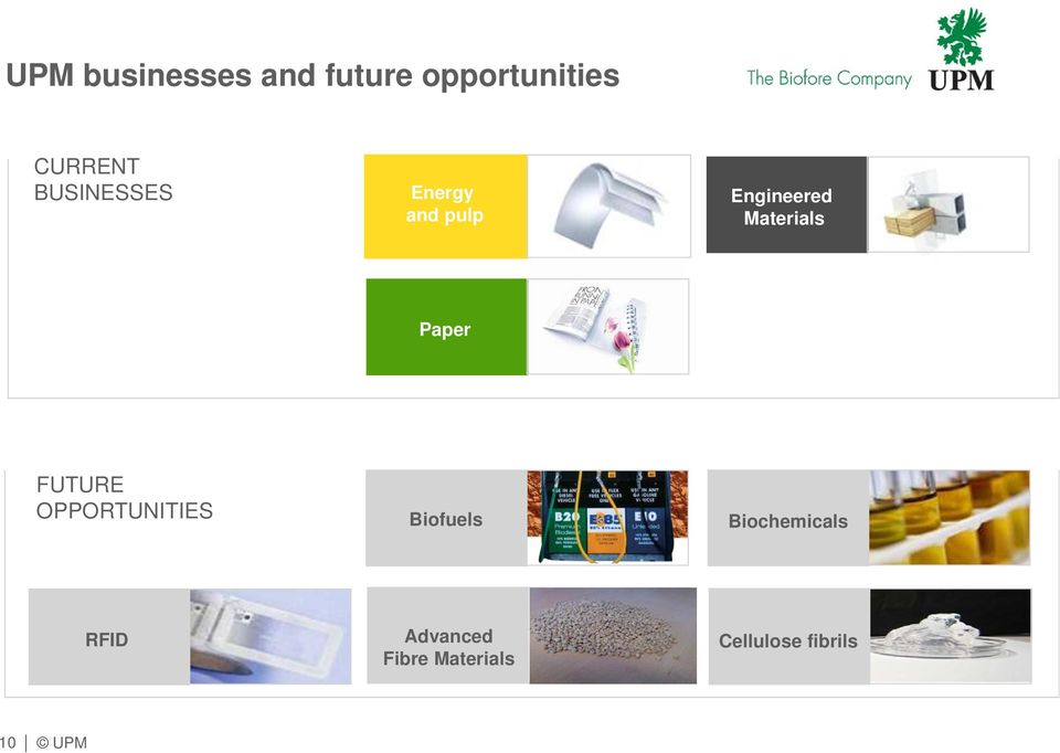 Paper FUTURE OPPORTUNITIES Biofuels Biochemicals