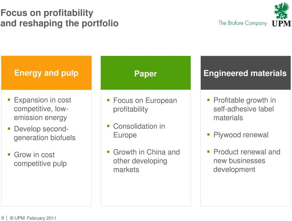 European profitability Consolidation in Europe Growth in China and other developing markets Profitable growth