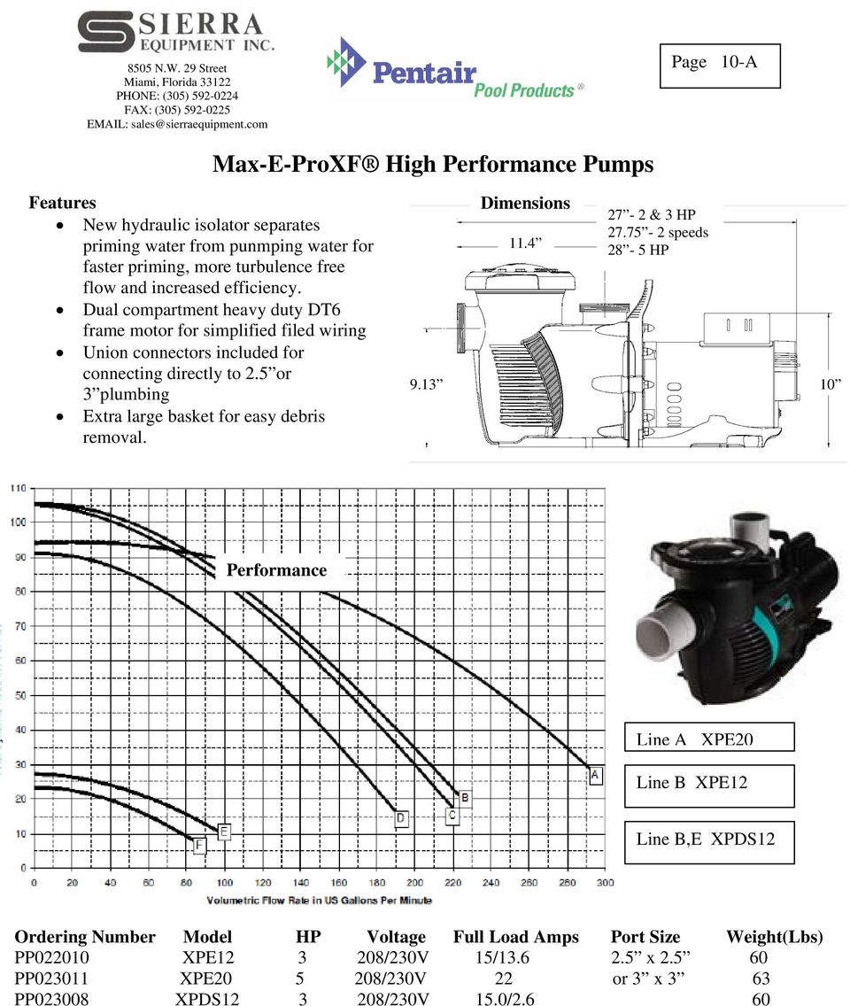 Premier Technology 2012 Swimming Pool Equipment Pdf 2 Hp Pump Wiring Diagram 5 Or 3 Plumbing Extra Large Basket For Easy Debris Removal Max E