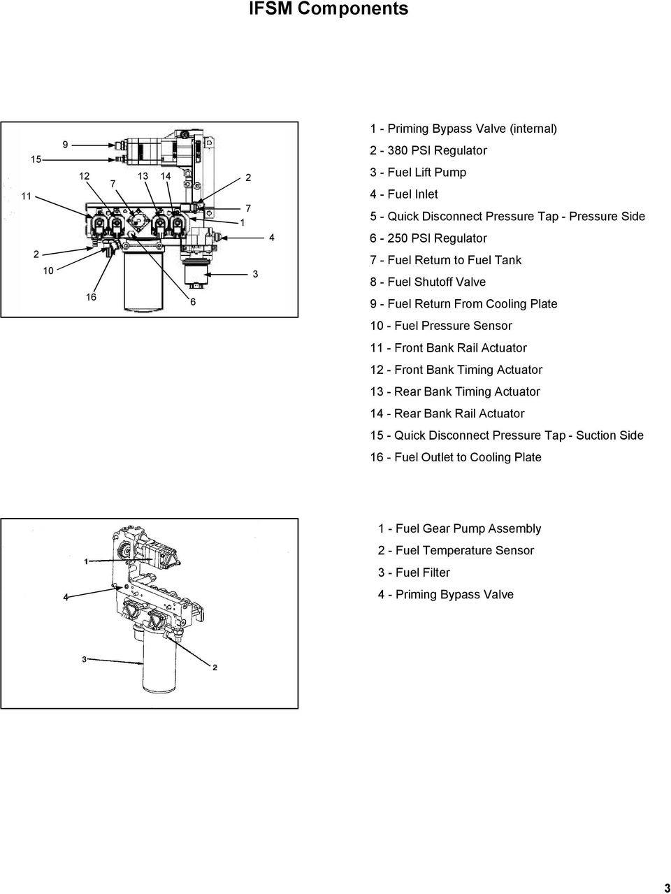 Signature And Isx Cm870 Fuel System Pdf Rover Pressure Diagram Sensor 11 Front Bank Rail Actuator 12 Timing 13