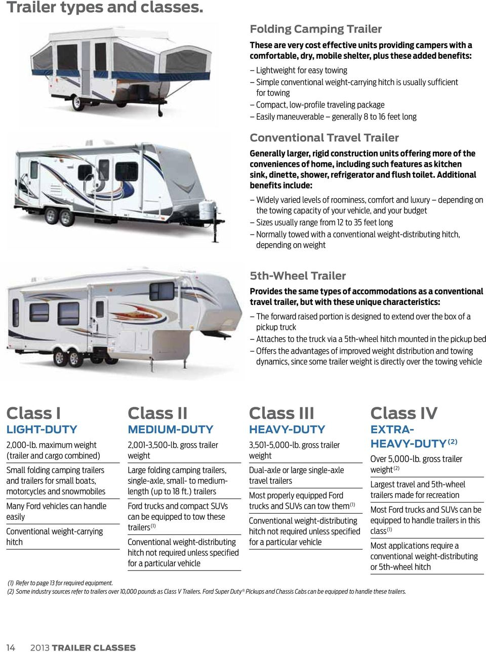 Rv Trailer Towing Guide Pdf Wiring Diagram On Applications Small Boat Or Utility Trailers Weight Carrying Hitch Is Usually Sufficient For Compact Low Profile Traveling Package