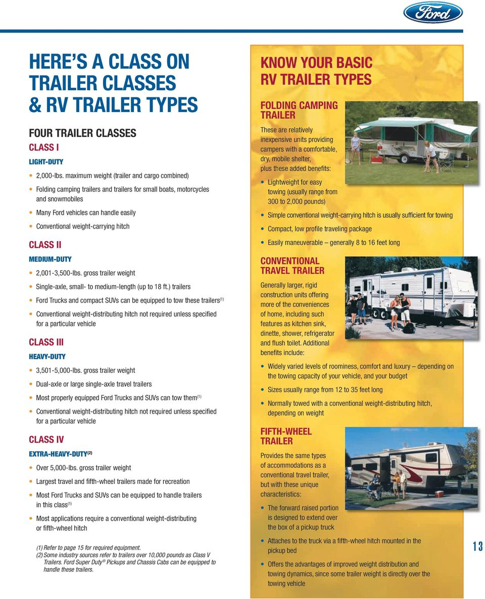 Rv And Trailer Towing Guide Pdf Weightdistributingtrailerhitchdiagramjpg Class Ii Medium Duty 2001 3500 Lbs Gross Weight Single