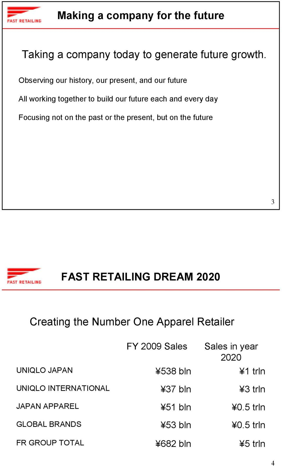 past or the present, but on the future 3 FAST RETAILING DREAM 2020 Creating the Number One Apparel Retailer UNIQLO JAPAN UNIQLO