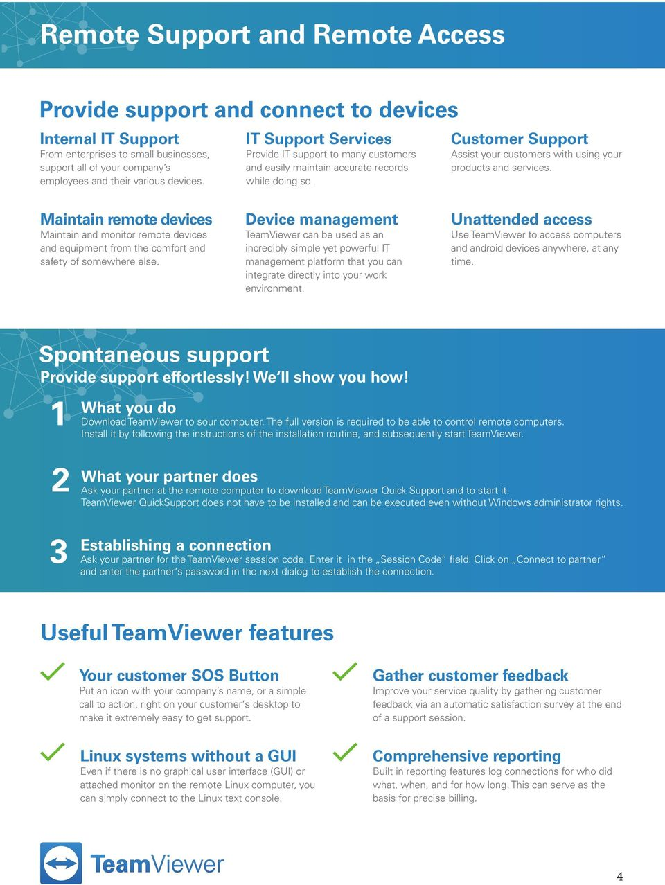 Remote support, remote access, and online meeting software
