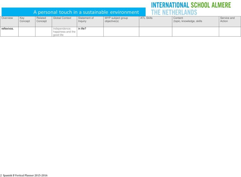 Vertical Planner  MYP subject group objective(s) - PDF