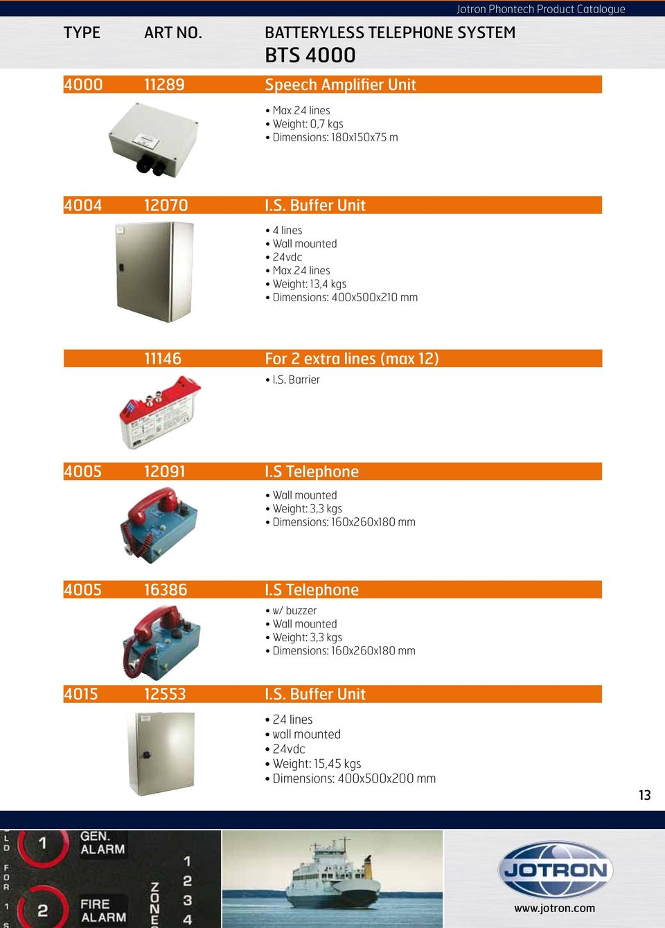 Phontech Communications Systems Product Catalogue June Pdf System Ebl128 Panasonic Electric Works Europe Ag 4004 12070 Is