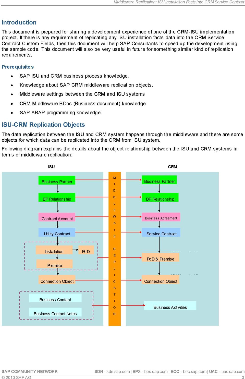 Middleware Replication: ISU Installation Facts into CRM