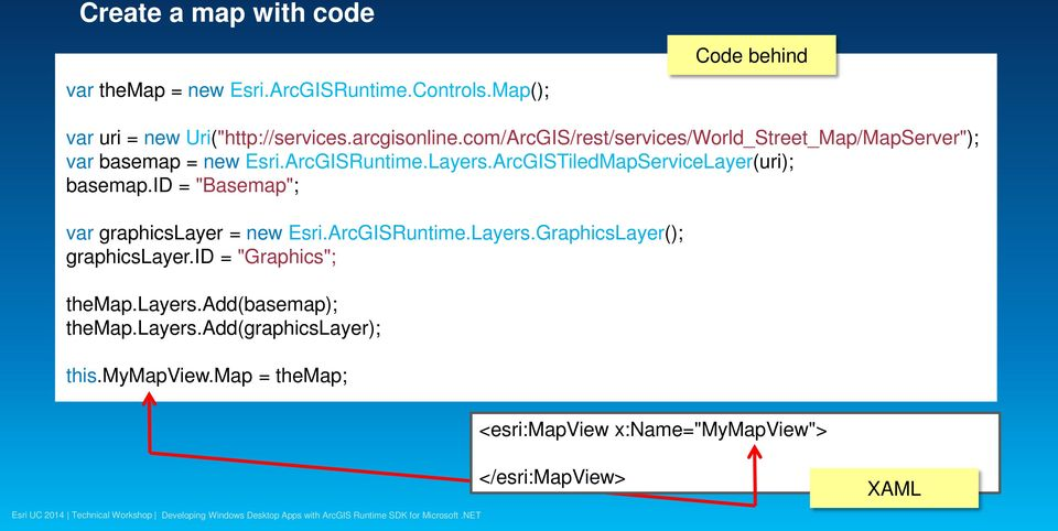 Developing Windows Desktop Apps with ArcGIS Runtime SDK for
